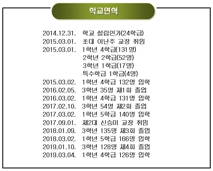 학교연혁2019